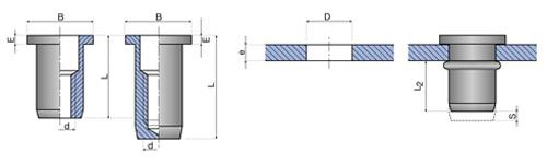 metric rivnut®, metric rivet nut, metric rivet nuts