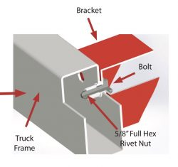 rivet nut applications, top tips rivet nut applications